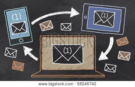 Email On Blackboard