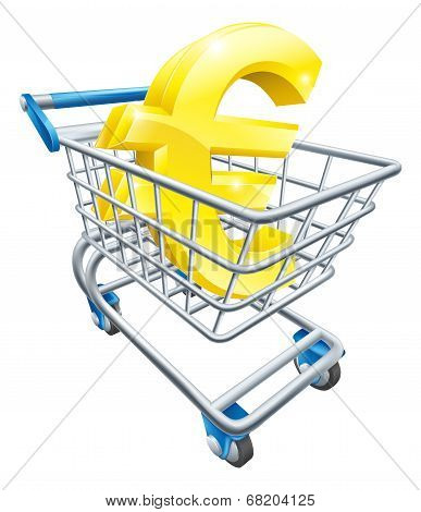 Euro Currency Shopping Cart