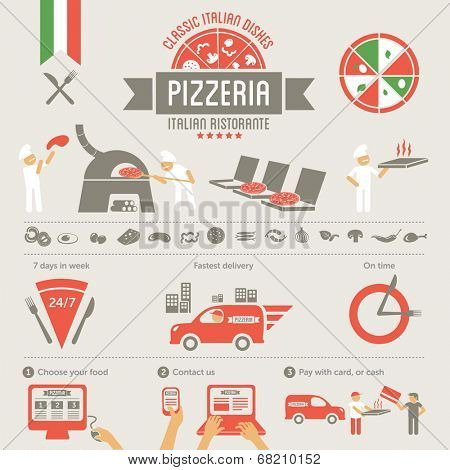 Pizza elements, italian pizzeria, fast delivery service, online food order
