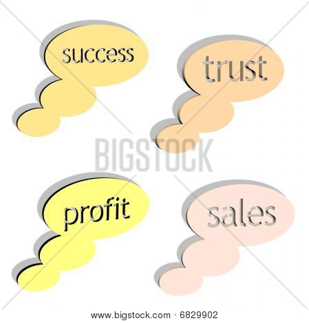business thought Process