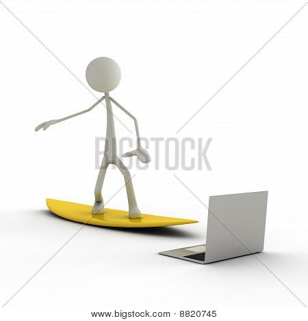 Figure surfing in Internet