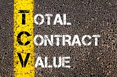 Business Acronym TCV as Total Contract Value over yellow paint line on the road against asphalt background. poster
