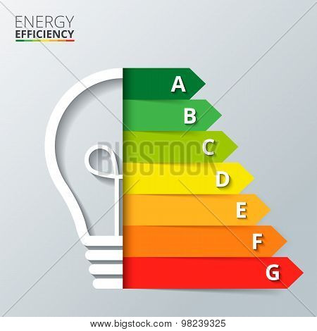 Energy efficiency rating with lightbulb.