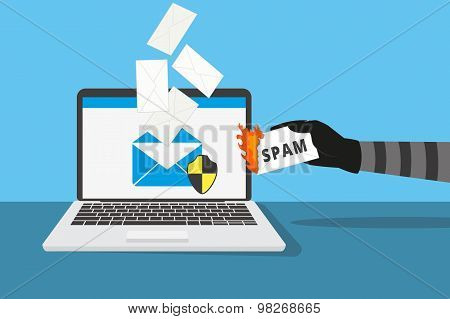 Email protection from spam