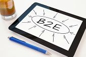 B2E - Business to Employee - text concept on a mobile tablet computer on a desk - 3d render illustration. poster