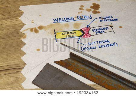 Welding Details Concept