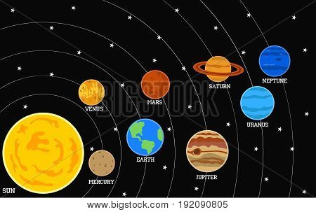 the solar system the Milky Way galaxy the study of astronomy flat style image
