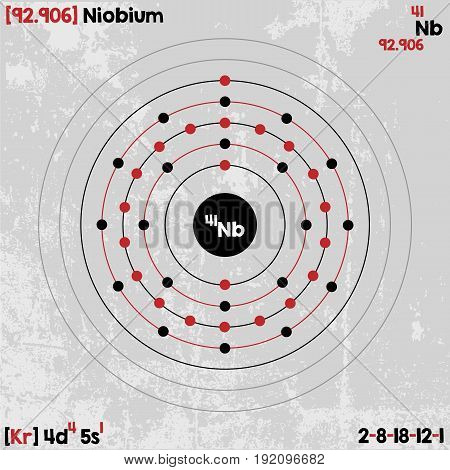 Large and detailed infographic of the element of Niobium