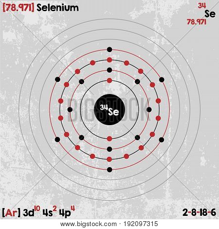 Large and detailed infographic of the element of Selenium.