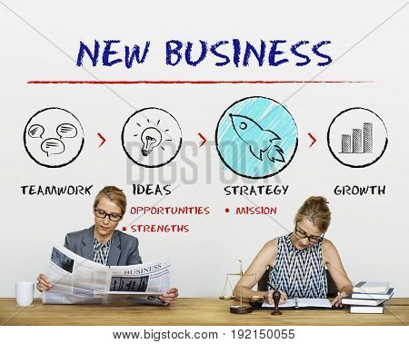 New Business Entrepreneurship Ideas Goals Vision