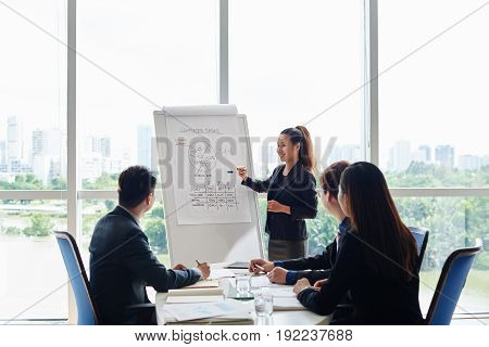 Team of hard-working managers gathered together in modern boardroom and analyzing results of accomplished work, picturesque cityscape on background