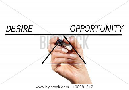 The balance of desire and opportunity drawn by hand with marker on white background