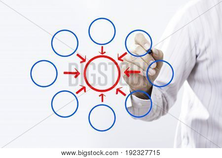 businessman writing diagram of centralization. business concept.