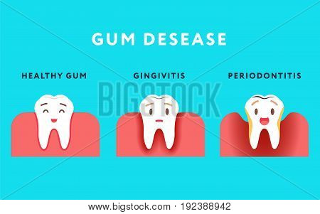Step Of Gum Disease. Healthy Tooth And Gingivitis.. Cute Cartoon Design, Illustration Isolated On Bl