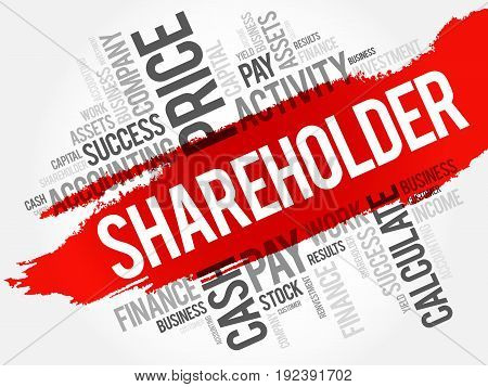 Shareholder Word Cloud Collage