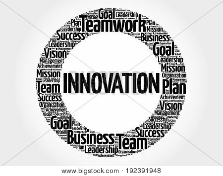 INNOVATION circle word cloud business concept background