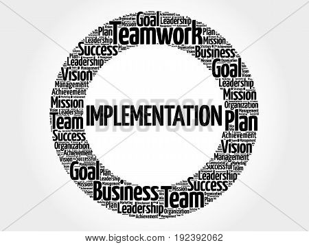 Implementation word cloud collage, business concept background