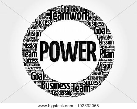 Power Circle Stamp Word Cloud