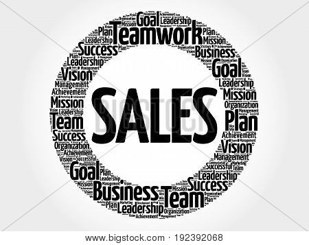 SALES word cloud collage , business concept