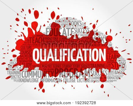 Qualification word cloud , education business concept