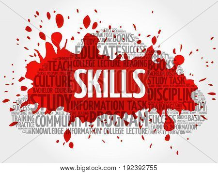 SKILLS word cloud collage, business concept background