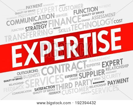 Expertise Word Cloud Collage