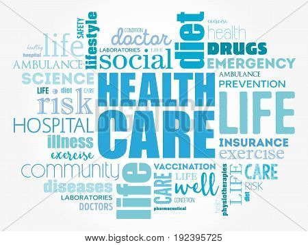 Healthcare word cloud collage health concept background