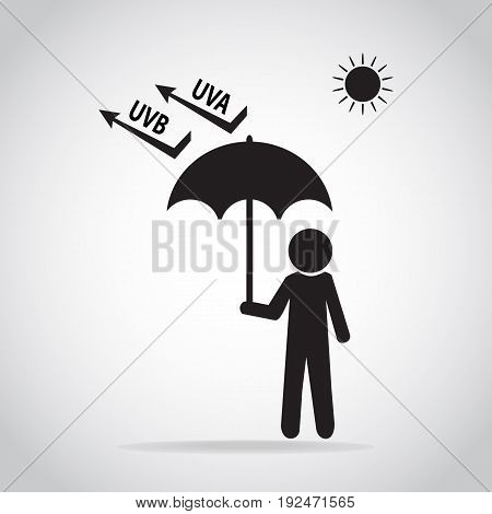 Man and umbrella protect from UVA and UVB protection skin health concept