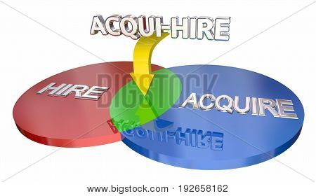 Acqui-Hire Acquire Hiring New Talent Staff Venn Diagram 3d Illustration.jpg