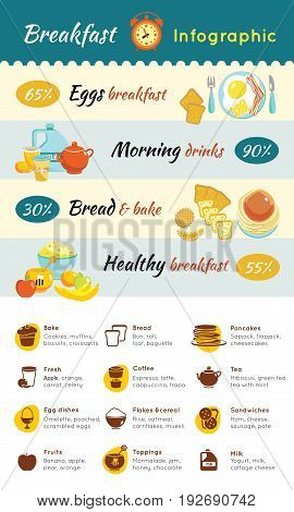 Colorful breakfast food infographic template with traditional healthy products dishes and morning beverages vector illustration