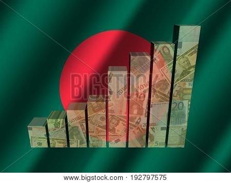 Currency graph on rippled Bangladesh flag 3d illustration