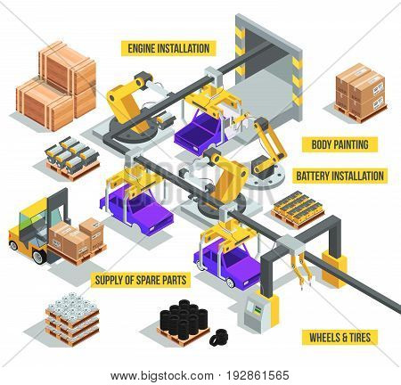 Car industry. Factory with auto production phases. Vector isometric illustration. Production conveyor car, auto assembly factory