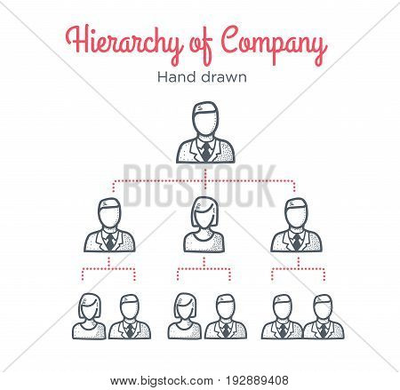 Hierarchy of company. Teamwork. Team tree. Management scheme. Human resources. Hand drawn illustration. Line icons