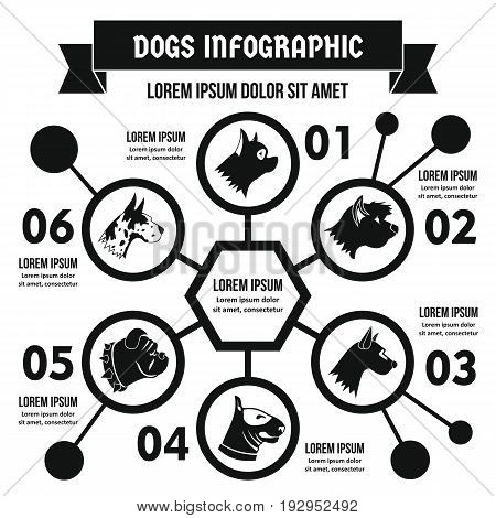 Dog breeds infographic banner concept. Simple illustration of dog breeds infographic vector poster concept for web