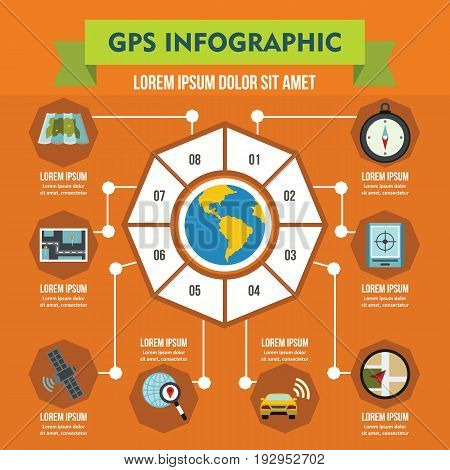 GPS navigation infographic banner concept. Flat illustration of GPS navigation infographic vector poster concept for web