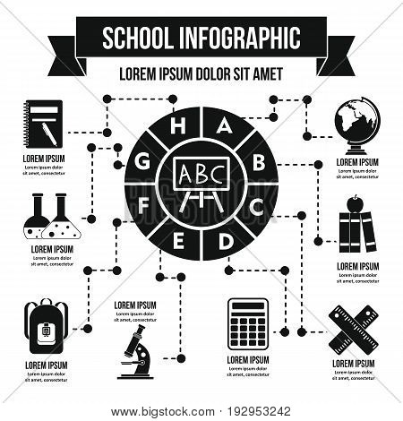 School infographic banner concept. Simple illustration of school infographic vector poster concept for web