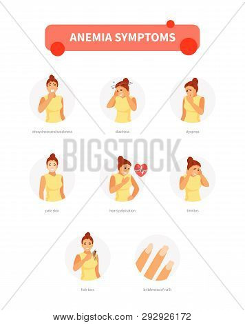 Female character with symptoms of anemia. Medical vector infographics, posters poster