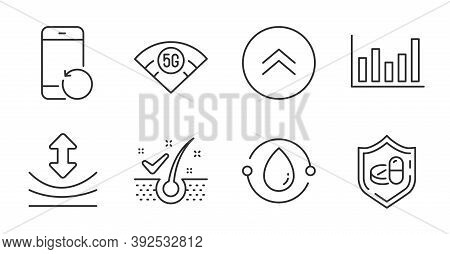 Recovery Phone, Medical Tablet And Resilience Line Icons Set. Column Chart, Anti-dandruff Flakes And