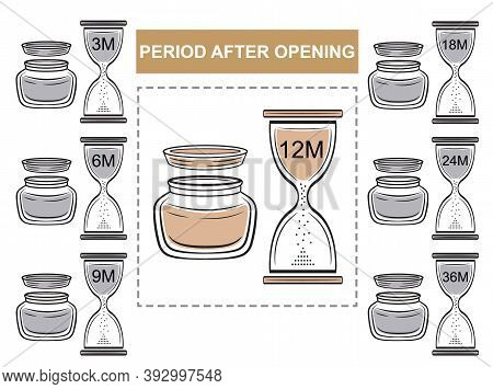 Pao, Period Use After Opening Icon Set. Product Shelf Life. Open Lid Cosmetic Packaging And Hourglas