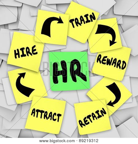 HR or Personnel words on a sticky note surrounded by advice on how to get and keep new employees or workers -- attract, hire, train, reward and retain