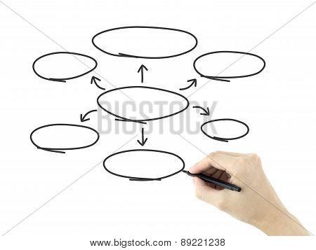 Empty Diagram Drawn By Man's Hand