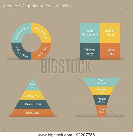 An image of a merger and acquisition business process guide chart.