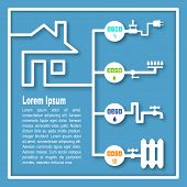 Vector illustration with utility meters: electric, gas, cold water, heating for posters, banners, information stands, web and graphic deisgn poster