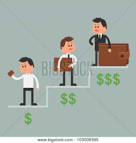 Business concept vector illustration in flat style. Money investment concept. Dollar symbols and wal