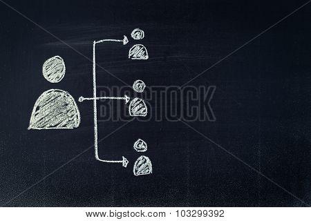 Communication scheme sketch