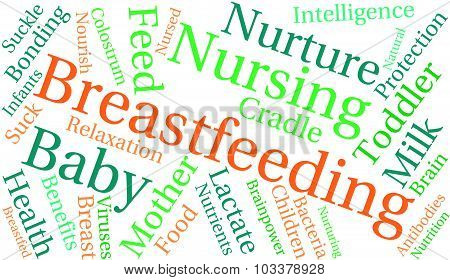 Breastfeeding word cloud on a white background. poster