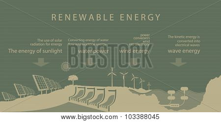 Renewable energy is the sun of the earth