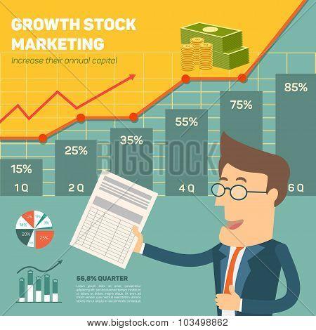 Price movement. Profit graph for diagram