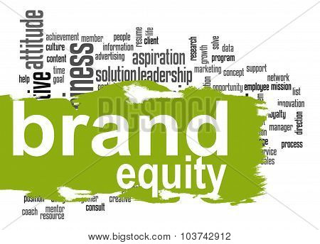 Brand Equity Word Cloud With Green Banner