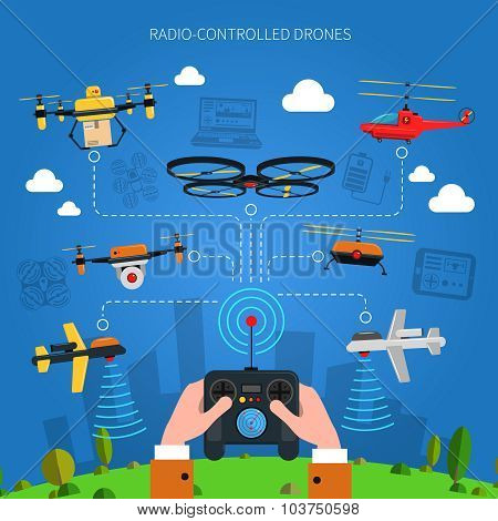 Radio-controlled drones concept with city grass and console in hands flat vector illustration poster